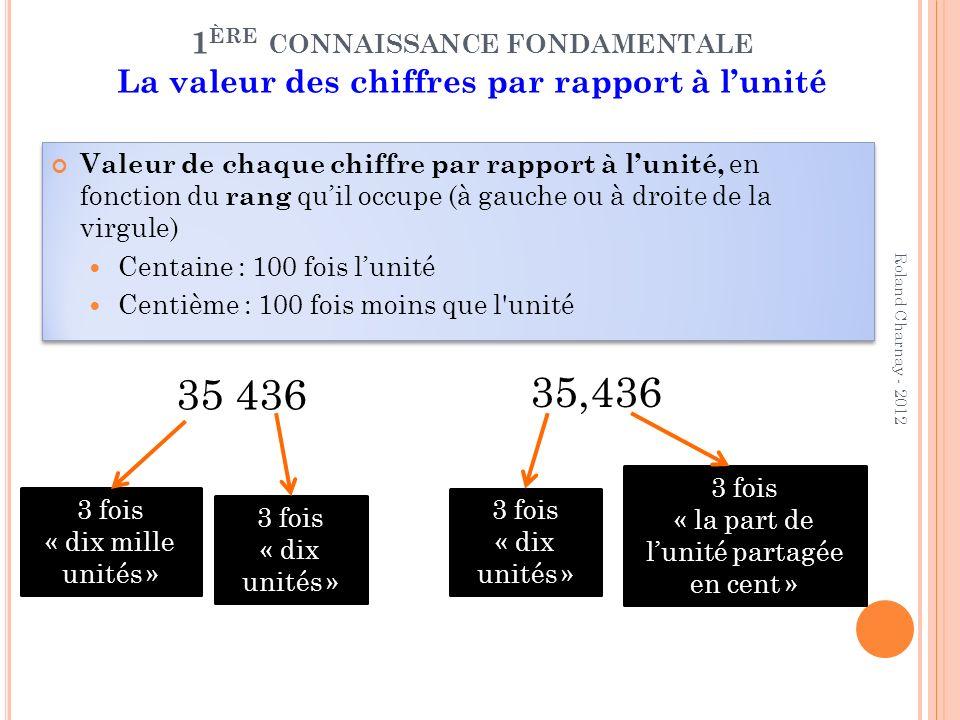 1 ÈRE CONNAISSANCE FONDAMENTALE La valeur des chiffres par rapport à lunité Valeur de chaque chiffre par rapport à lunité, en fonction du rang quil oc
