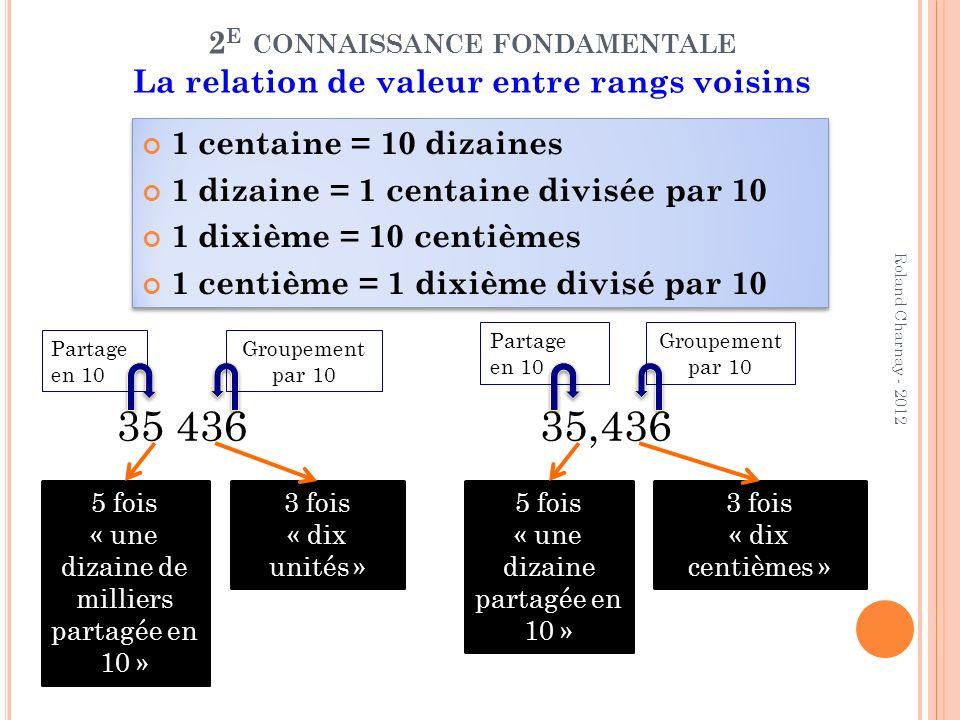 2 E CONNAISSANCE FONDAMENTALE La relation de valeur entre rangs voisins 1 centaine = 10 dizaines 1 dizaine = 1 centaine divisée par 10 1 dixième = 10