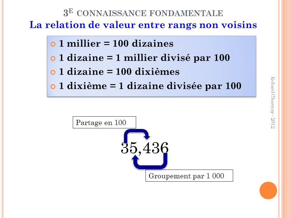 3 E CONNAISSANCE FONDAMENTALE La relation de valeur entre rangs non voisins 1 millier = 100 dizaines 1 dizaine = 1 millier divisé par 100 1 dizaine =