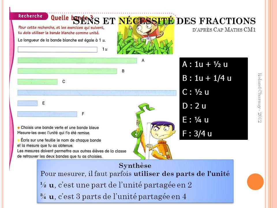 S ENS ET NÉCESSITÉ DES FRACTIONS D ' APRÈS C AP M ATHS CM1 Roland Charnay - 2012 A : 1u + ½ u B : 1u + 1/4 u C : ½ u D : 2 u E : ¼ u F : 3/4 u Synthès