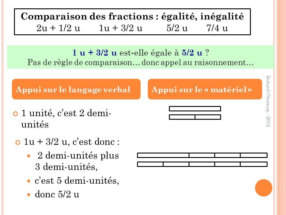 Comparaison des fractions : égalité, inégalité 2u + 1/2 u 1u + 3/2 u 5/2 u 7/4 u Roland Charnay - 2012 1u + 3/2 u, cest donc : 2 demi-unités plus 3 de