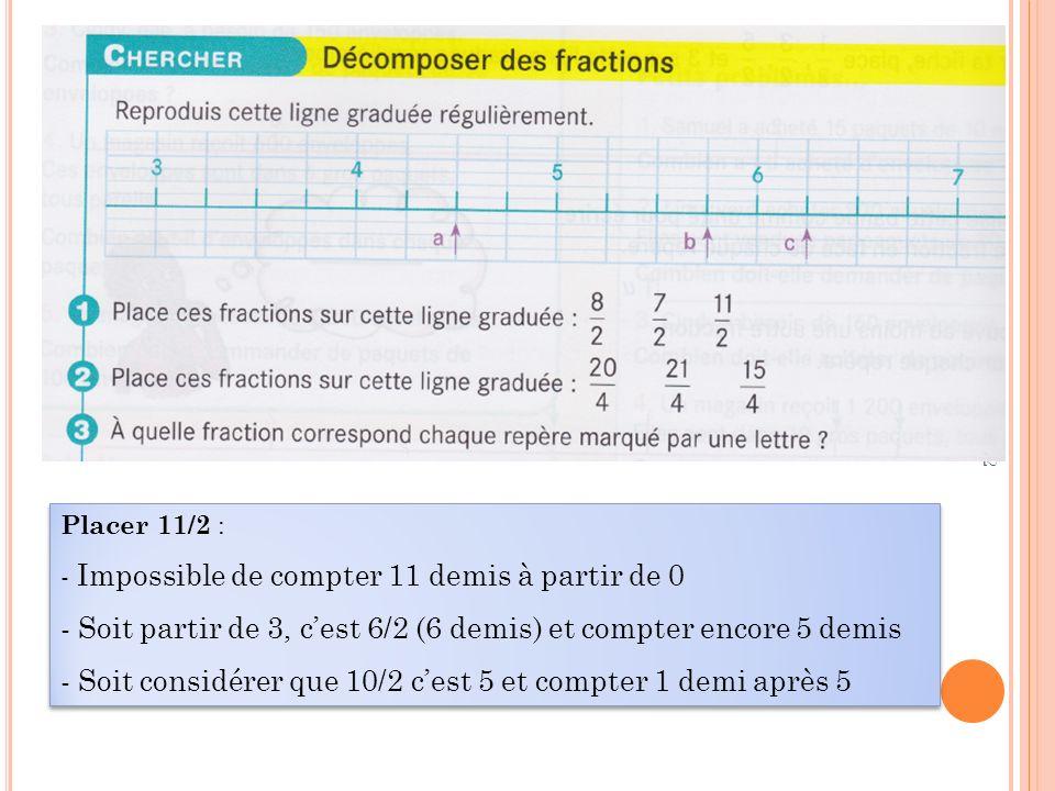 Roland Charnay - 2012 Placer 11/2 : - Impossible de compter 11 demis à partir de 0 - Soit partir de 3, cest 6/2 (6 demis) et compter encore 5 demis -