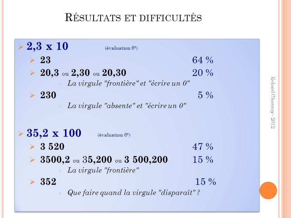 R ÉSULTATS ET DIFFICULTÉS 2,3 x 10 (évaluation 6 e ) 23 64 % 20,3 ou 2,30 ou 20,30 20 % La virgule
