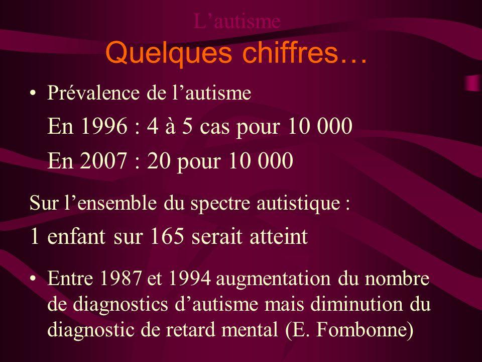 Lautisme Quelques chiffres… Prévalence de lautisme En 1996 : 4 à 5 cas pour 10 000 En 2007 : 20 pour 10 000 Sur lensemble du spectre autistique : 1 en