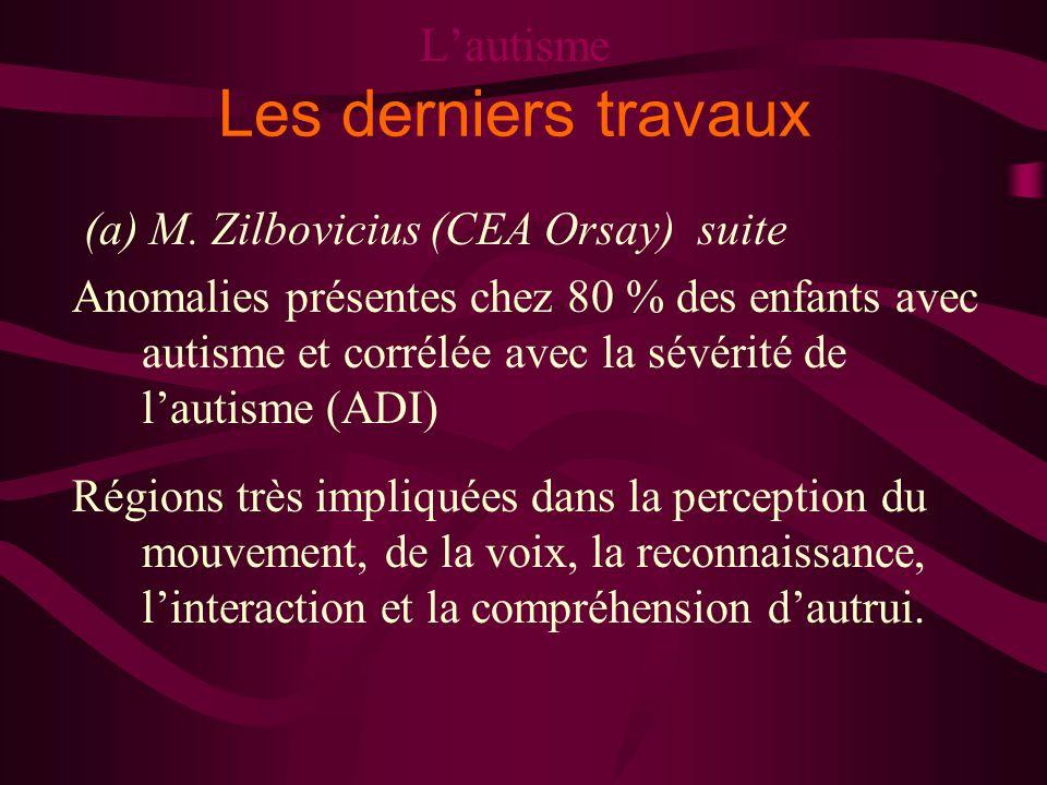 Lautisme Les derniers travaux (a) M. Zilbovicius (CEA Orsay) suite Anomalies présentes chez 80 % des enfants avec autisme et corrélée avec la sévérité