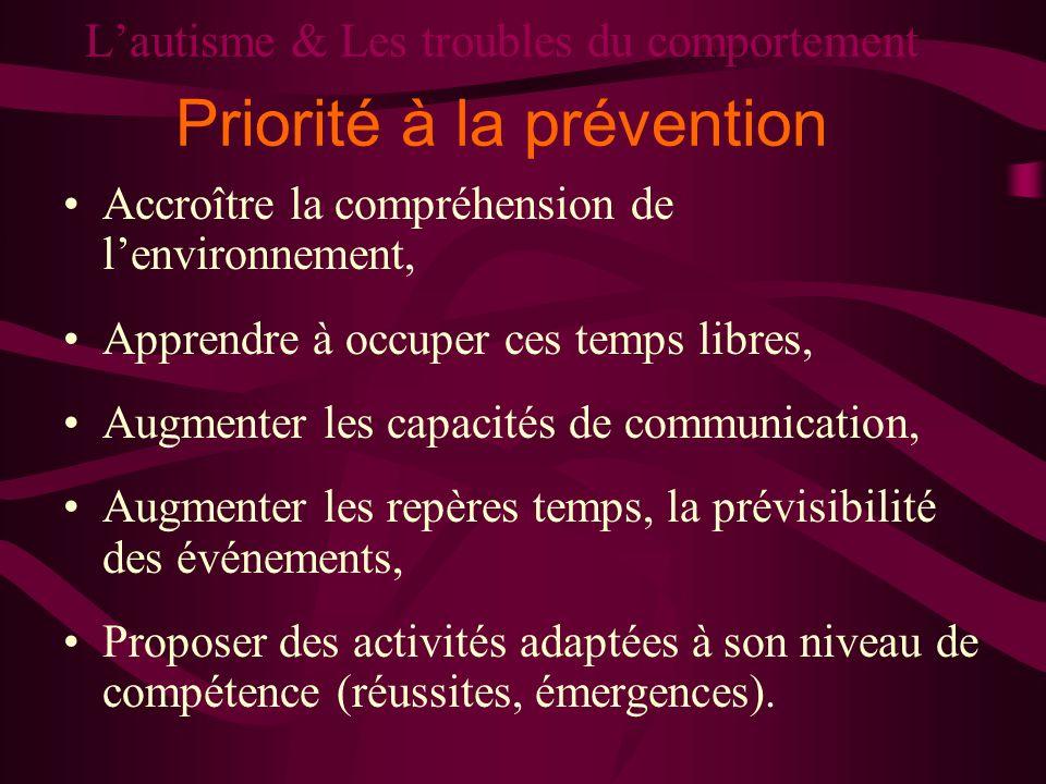 Lautisme & Les troubles du comportement Priorité à la prévention Accroître la compréhension de lenvironnement, Apprendre à occuper ces temps libres, A