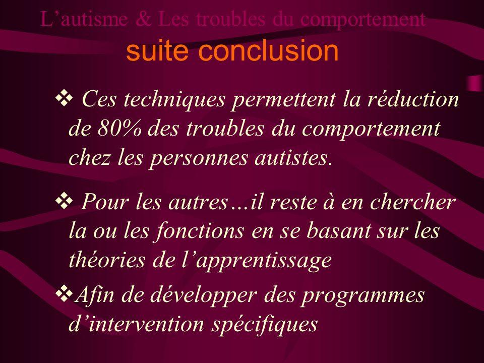 Lautisme & Les troubles du comportement suite conclusion Ces techniques permettent la réduction de 80% des troubles du comportement chez les personnes