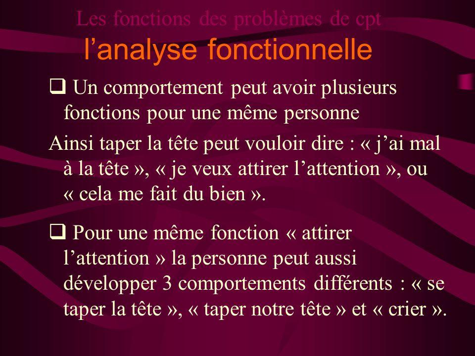 Les fonctions des problèmes de cpt lanalyse fonctionnelle Un comportement peut avoir plusieurs fonctions pour une même personne Ainsi taper la tête pe