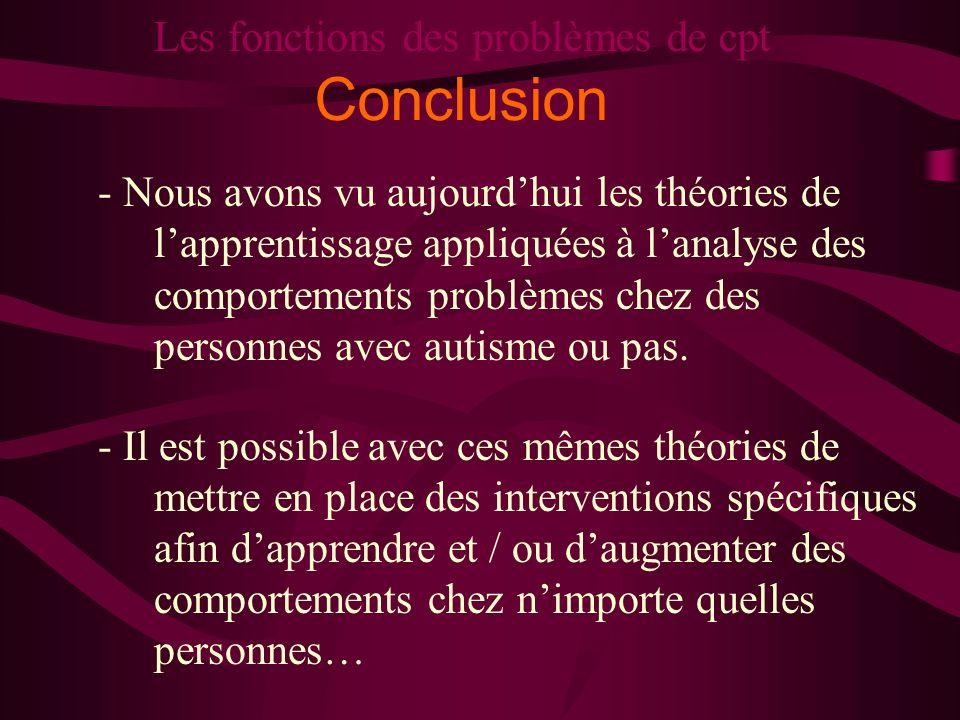 Les fonctions des problèmes de cpt Conclusion - Nous avons vu aujourdhui les théories de lapprentissage appliquées à lanalyse des comportements problè