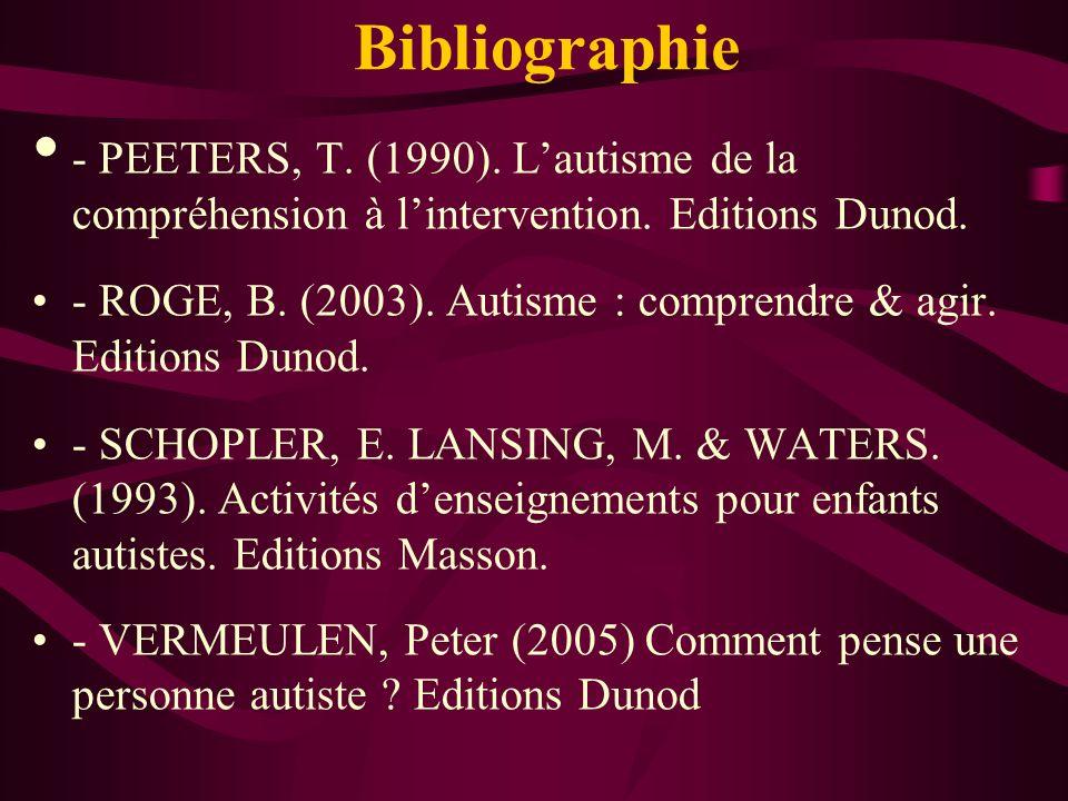 Bibliographie - PEETERS, T. (1990). Lautisme de la compréhension à lintervention. Editions Dunod. - ROGE, B. (2003). Autisme : comprendre & agir. Edit