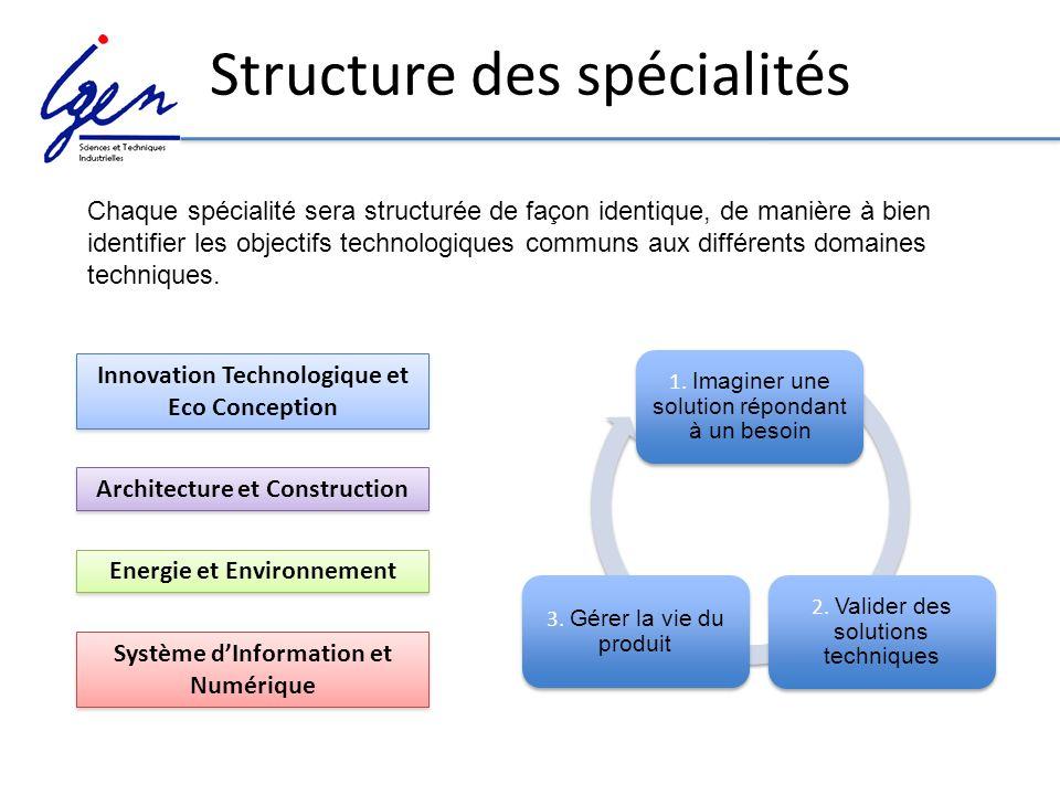 Innovation Technologique et Eco Conception Architecture et Construction Energie et Environnement Système dInformation et Numérique Structure des spéci