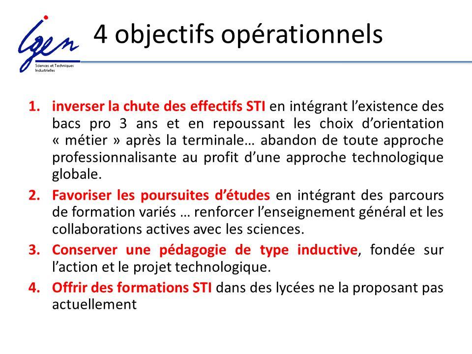 4 objectifs opérationnels 1.inverser la chute des effectifs STI en intégrant lexistence des bacs pro 3 ans et en repoussant les choix dorientation « m