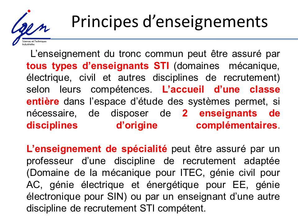 Principes denseignements Lenseignement du tronc commun peut être assuré par tous types denseignants STI (domaines mécanique, électrique, civil et autr