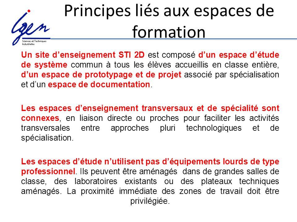 Principes liés aux espaces de formation Les équipements de lespace détude des systèmes sont des systèmes pluri technologiques redistribués au niveau académique à partir des laboratoires dISI, dAII, détudes des systèmes et sous systèmes de toutes les filières STI actuelles.