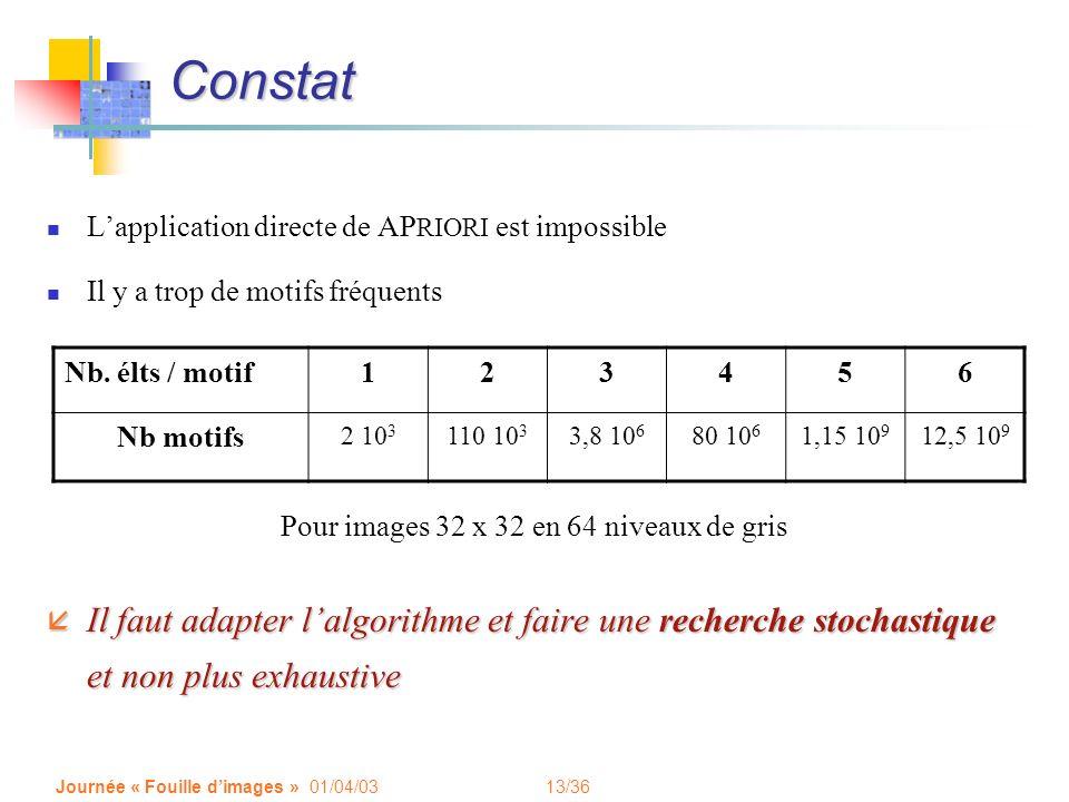 13/36 Journée « Fouille dimages » 01/04/03 Constat Lapplication directe de AP RIORI est impossible Il y a trop de motifs fréquents Pour images 32 x 32