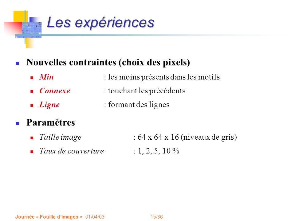 15/36 Journée « Fouille dimages » 01/04/03 Les expériences Nouvelles contraintes (choix des pixels) Min : les moins présents dans les motifs Connexe :