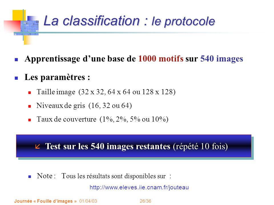 26/36 Journée « Fouille dimages » 01/04/03 La classification : le protocole Apprentissage dune base de 1000 motifs sur 540 images Les paramètres : Taille image (32 x 32, 64 x 64 ou 128 x 128) Niveaux de gris (16, 32 ou 64) Taux de couverture (1%, 2%, 5% ou 10%) Note : T ous les résultats sont disponibles sur : http://www.eleves.iie.cnam.fr/jouteau å Test sur les 540 images restantes (répété 10 fois)