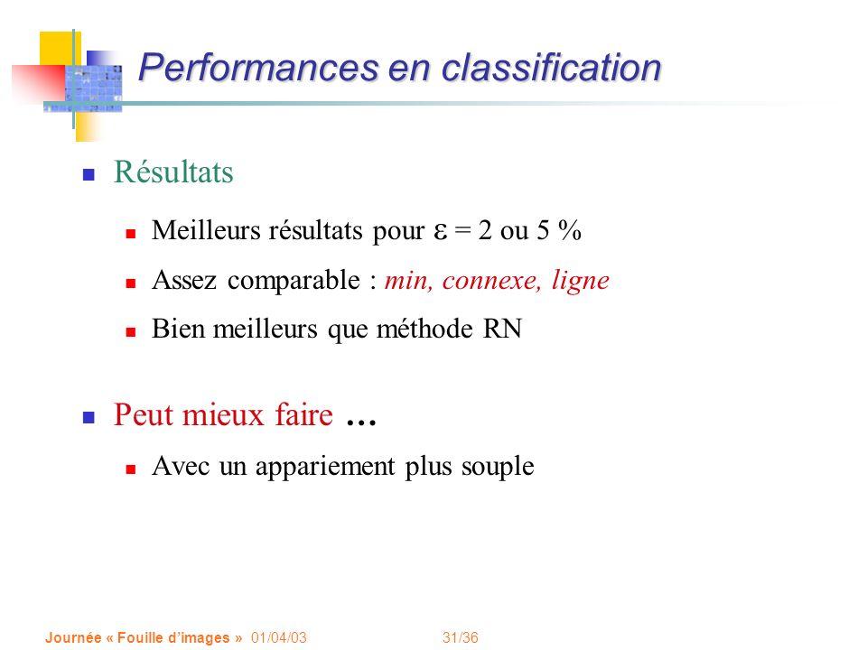 31/36 Journée « Fouille dimages » 01/04/03 Performances en classification Résultats Meilleurs résultats pour = 2 ou 5 % Assez comparable : min, connexe, ligne Bien meilleurs que méthode RN Peut mieux faire … Avec un appariement plus souple