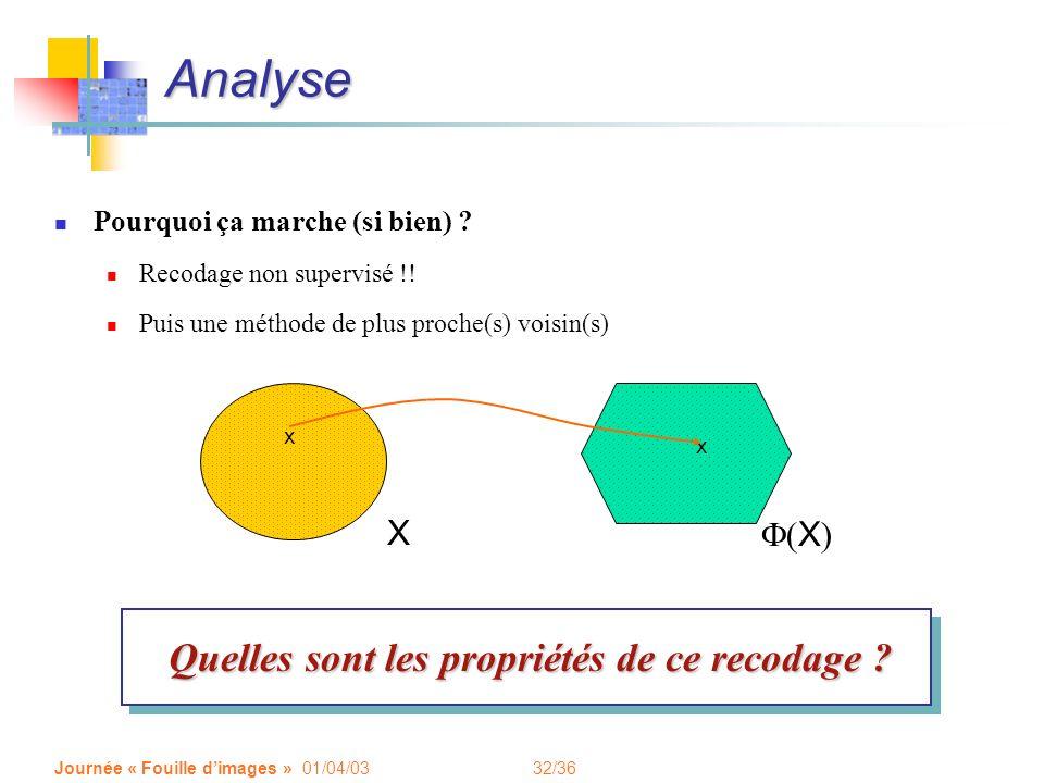 32/36 Journée « Fouille dimages » 01/04/03 Analyse Pourquoi ça marche (si bien) ? Recodage non supervisé !! Puis une méthode de plus proche(s) voisin(