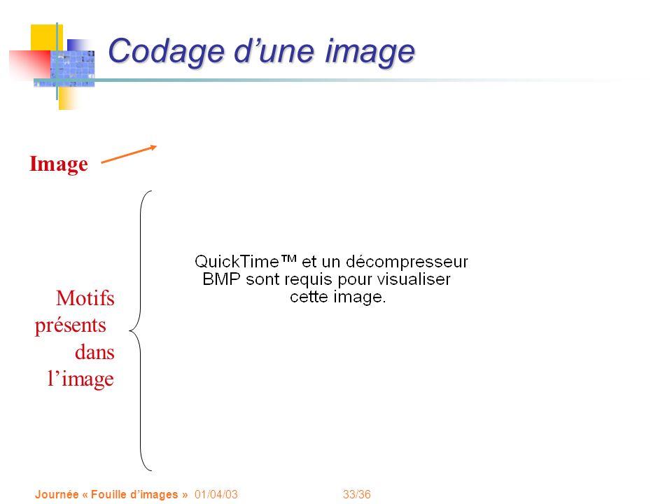 33/36 Journée « Fouille dimages » 01/04/03 Codage dune image Image Motifs présents dans limage Partie de limage couverte par les motifs