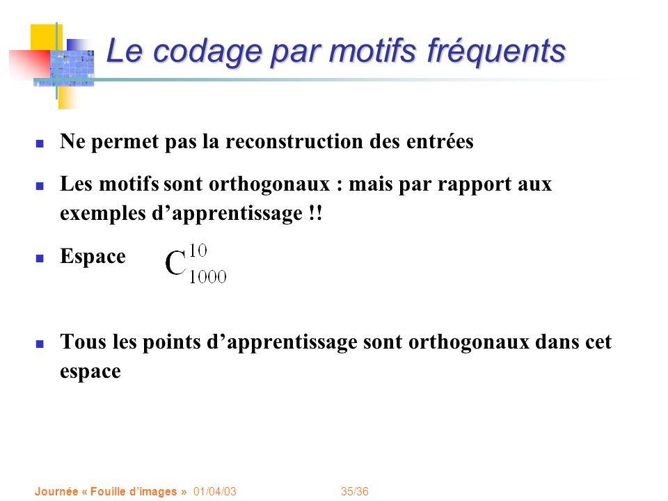 35/36 Journée « Fouille dimages » 01/04/03 Ne permet pas la reconstruction des entrées Les motifs sont orthogonaux : mais par rapport aux exemples dap