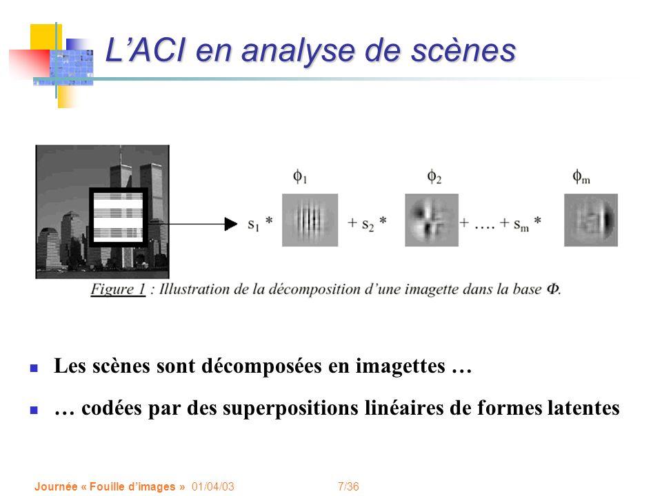 7/36 Journée « Fouille dimages » 01/04/03 LACI en analyse de scènes Les scènes sont décomposées en imagettes … … codées par des superpositions linéaires de formes latentes