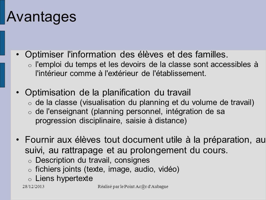 28/12/2013Réalisé par le Point Ac@r d'Aubagne Avantages Optimiser l'information des élèves et des familles. o l'emploi du temps et les devoirs de la c