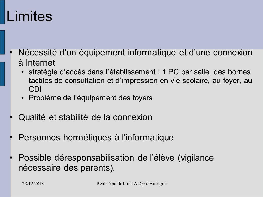28/12/2013Réalisé par le Point Ac@r d'Aubagne Limites Nécessité dun équipement informatique et dune connexion à Internet stratégie daccès dans létabli
