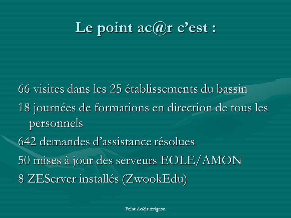 Point Ac@r Avignon Le point ac@r cest : 66 visites dans les 25 établissements du bassin 18 journées de formations en direction de tous les personnels 642 demandes dassistance résolues 50 mises à jour des serveurs EOLE/AMON 8 ZEServer installés (ZwookEdu)