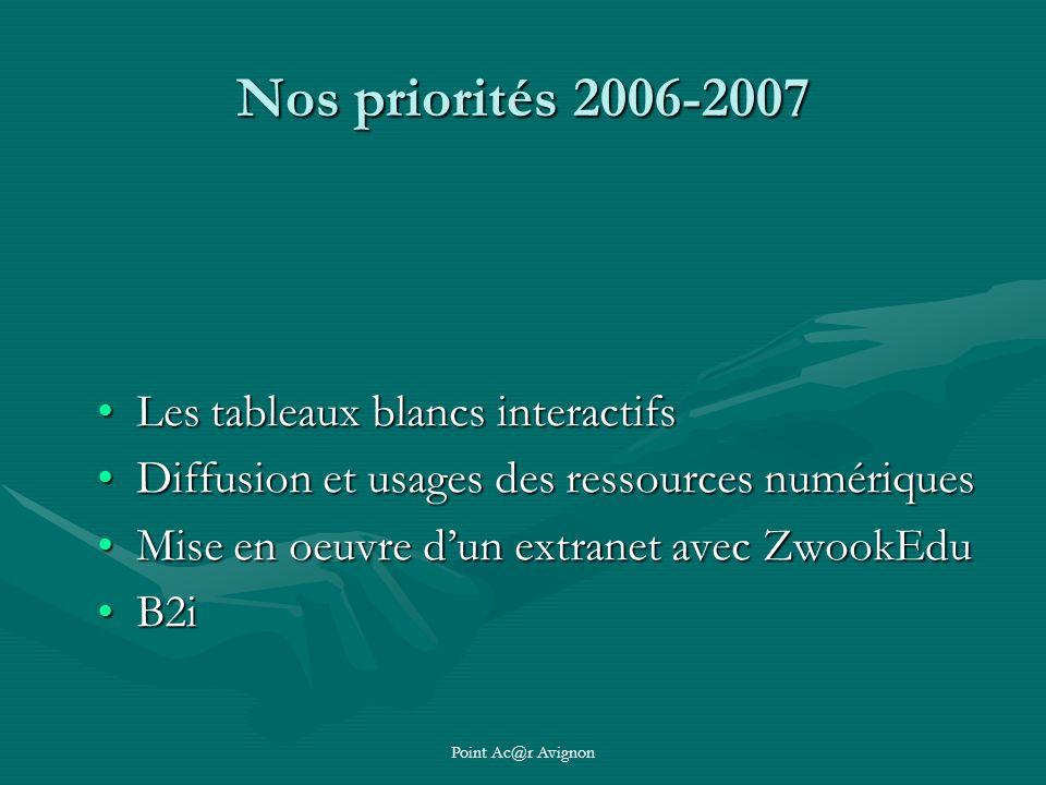 Point Ac@r Avignon Nos priorités 2006-2007 Les tableaux blancs interactifsLes tableaux blancs interactifs Diffusion et usages des ressources numériquesDiffusion et usages des ressources numériques Mise en oeuvre dun extranet avec ZwookEduMise en oeuvre dun extranet avec ZwookEdu B2iB2i