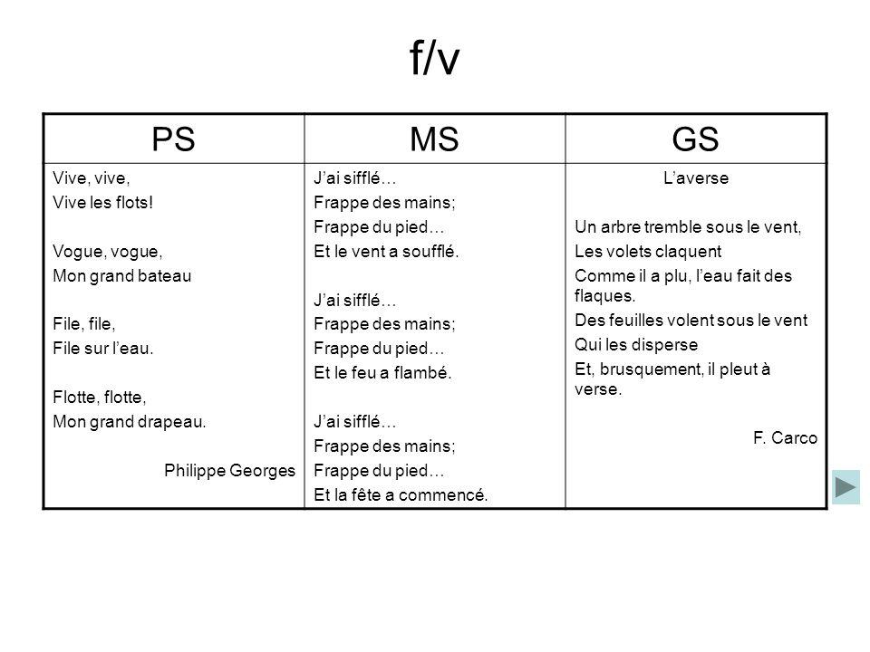 f/v PSMSGS Vive, vive, Vive les flots! Vogue, vogue, Mon grand bateau File, file, File sur leau. Flotte, flotte, Mon grand drapeau. Philippe Georges J