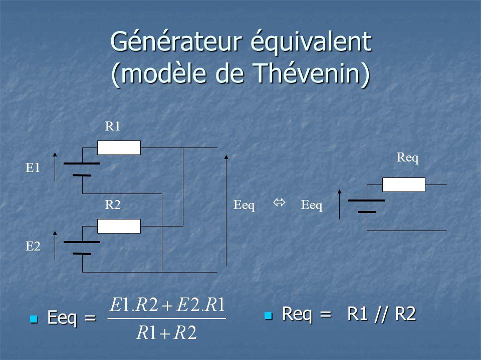 Générateur équivalent (modèle de Thévenin) Eeq = Eeq = R1 E1 R2 E2 Eeq Eeq Req Req = Req = R1 // R2