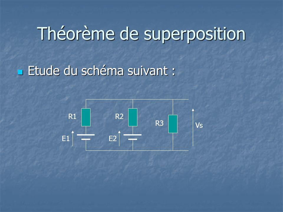 Théorème de superposition Etude du schéma suivant : Etude du schéma suivant : E2 R2 E1 R1 R3 Vs