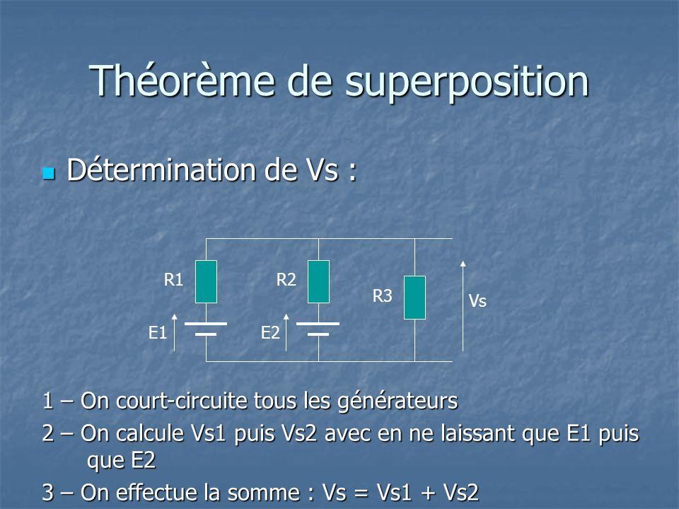 Théorème de superposition Détermination de Vs : Détermination de Vs : E2 R2 E1 R1 R3 Vs 1 – On court-circuite tous les générateurs 2 – On calcule Vs1