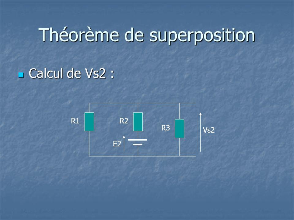 Théorème de superposition Calcul de Vs2 : Calcul de Vs2 : E2 R2R1 R3 Vs2