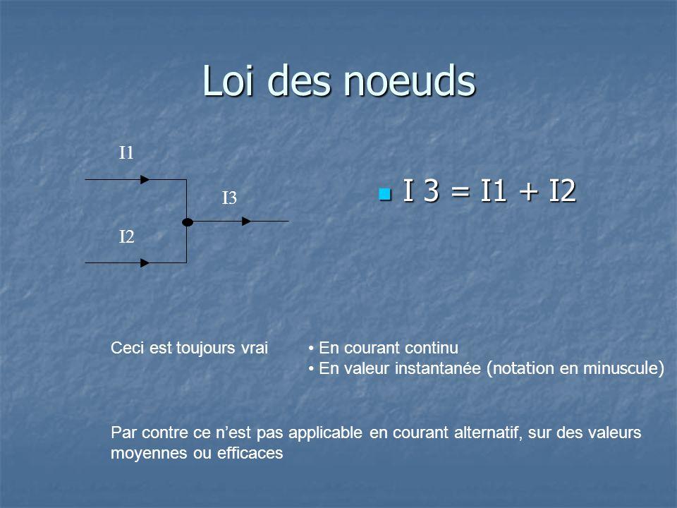 Loi des noeuds I1 I2 I3 I 3 = I1 + I2 I 3 = I1 + I2 Ceci est toujours vrai En courant continu En valeur instantanée (notation en minuscule) Par contre ce nest pas applicable en courant alternatif, sur des valeurs moyennes ou efficaces