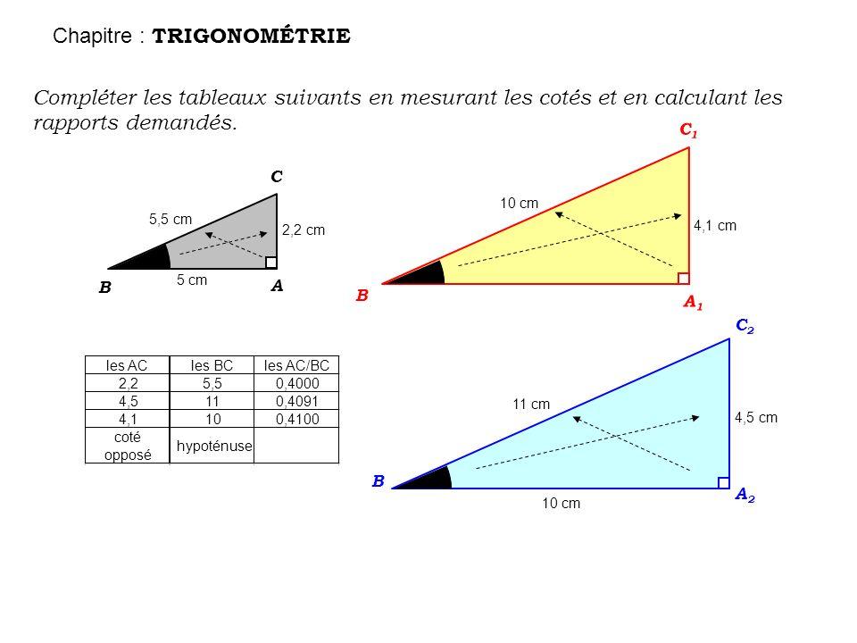Ce nombre environ 0,41… caractérise langle qui mesure 24° : il sappelle le sinus de langle de 24° et sécrit sin 24° Remarques : les cotés AC sont les cotés opposés à langle les cotés BC sont les hypoténuses ( opposés à langle droit ) d onc le S inus dun angle cest le rapport du coté O pposé sur l H ypoténuse la calculatrice sait calculer ce nombre sans connaître les cotés : Chapitre : TRIGONOMÉTRIE sin24 EXE Réponse0,40673… sin 24° = 0,4067
