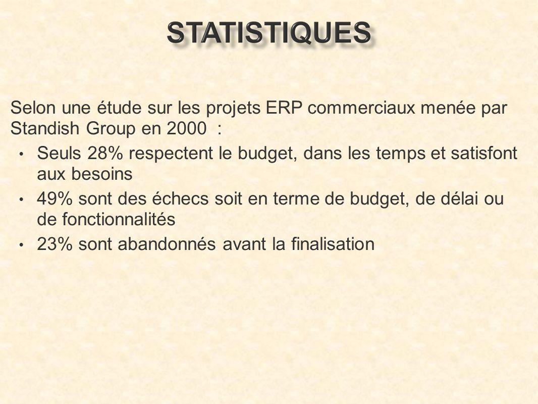 Selon une étude sur les projets ERP commerciaux menée par Standish Group en 2000 : Seuls 28% respectent le budget, dans les temps et satisfont aux bes