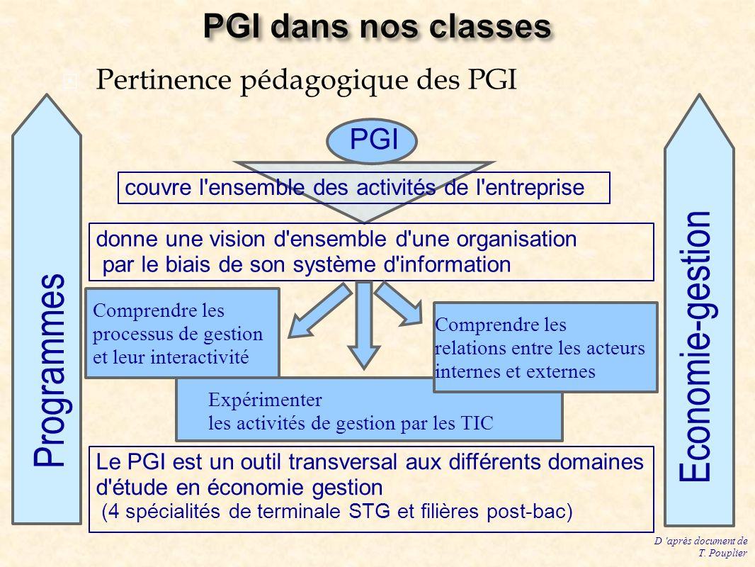 Pertinence pédagogique des PGI Economie-gestion D 'après document de T. Pouplier Expérimenter les activités de gestion par les TIC couvre l'ensemble d