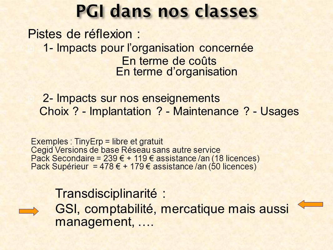Pistes de réflexion : 1- Impacts pour lorganisation concernée En terme de coûts En terme dorganisation 2- Impacts sur nos enseignements Choix ? - Impl
