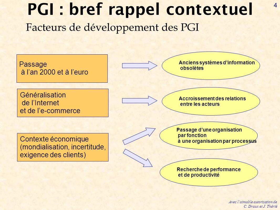 PGI : bref rappel contextuel Facteurs de développement des PGI Généralisation de lInternet et de le-commerce Contexte économique (mondialisation, ince