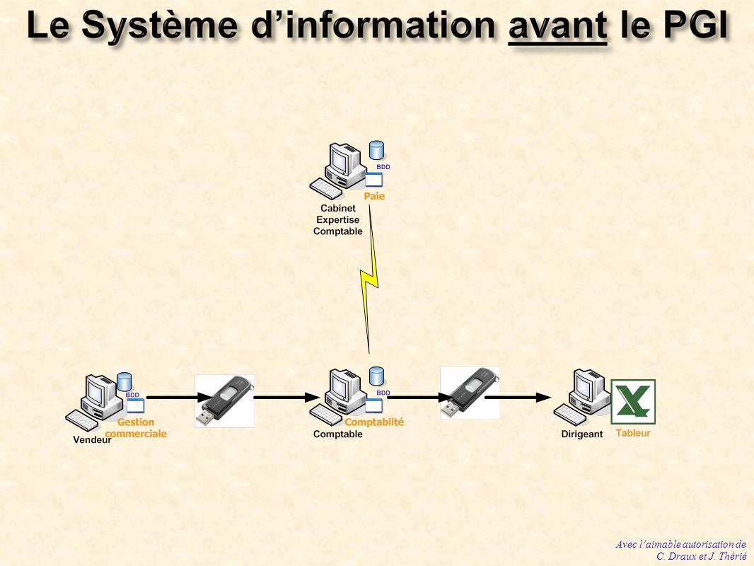 Le Système dinformation avec le PGI