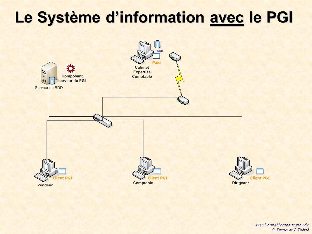 Ensemble d applications informatiques paramétrables, organisées en modules indépendants entre eux mais qui partagent une base de données unique.