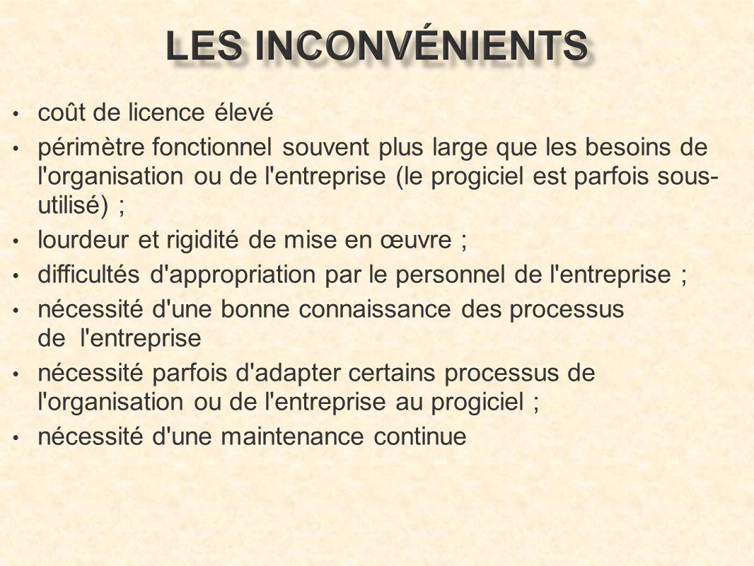 Le site Economie – Gestion de Guadeloupe http://pedagogie.ac-guadeloupe.fr/economie_gestion_lgt La liste de diffusion des professeurs Economie – Gestion de Guadeloupe La page d accueil de la liste pour sabonner : http://sympa.ac-guadeloupe.fr/wws/info/ecogestion_lgt Ladresse courier : ecogestion_lgt@ac-guadeloupe.fr ecogestion_lgt@ac-guadeloupe.fr