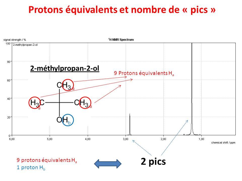1-bromopropane 2 voisins donc triplet Déplacement chimique à 3,4 ppm 2 voisins donc triplet Déplacement chimique 1 ppm Comment relier une molécule à un spectre .