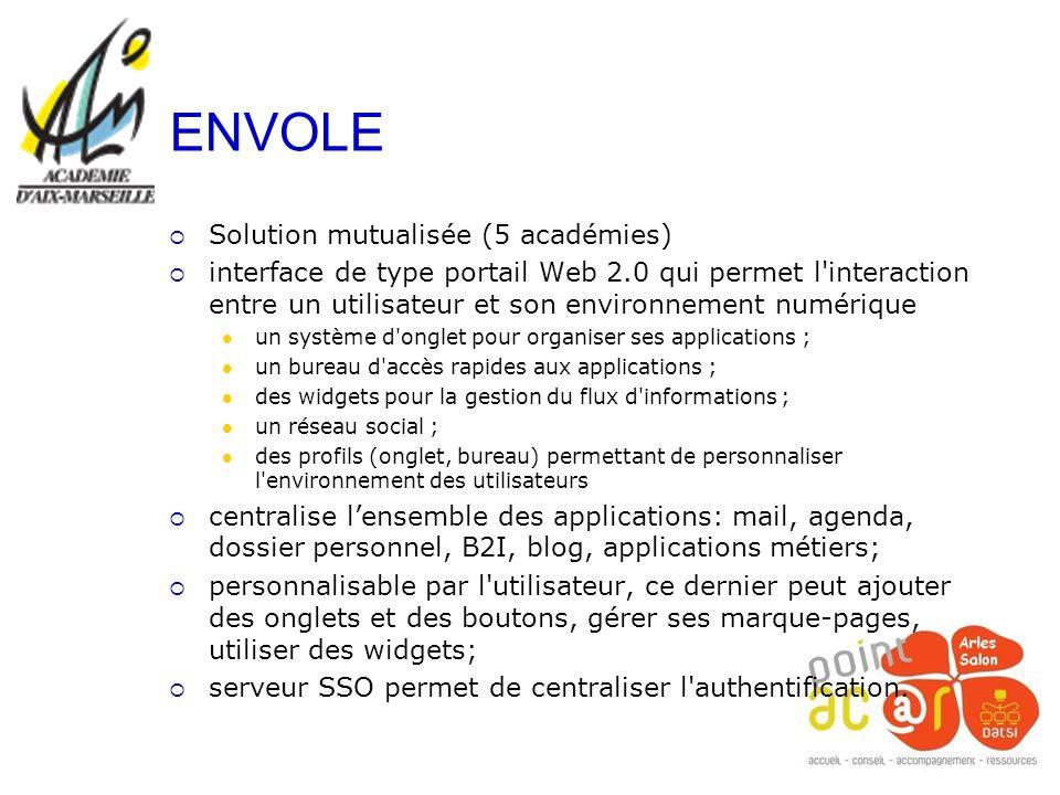 Solution mutualisée (5 académies) interface de type portail Web 2.0 qui permet l'interaction entre un utilisateur et son environnement numérique un sy