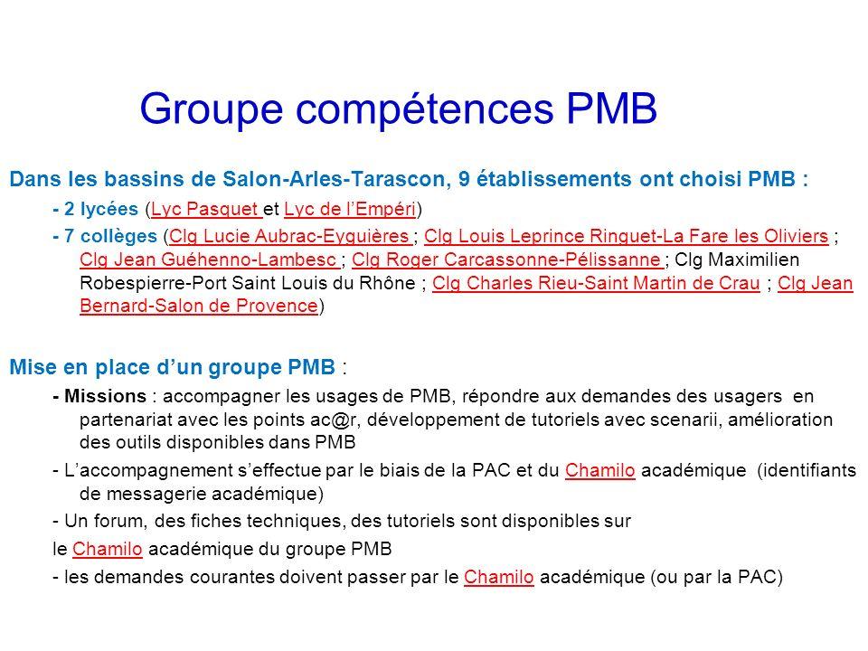 Dans les bassins de Salon-Arles-Tarascon, 9 établissements ont choisi PMB : - 2 lycées (Lyc Pasquet et Lyc de lEmpéri)Lyc Pasquet Lyc de lEmpéri - 7 c