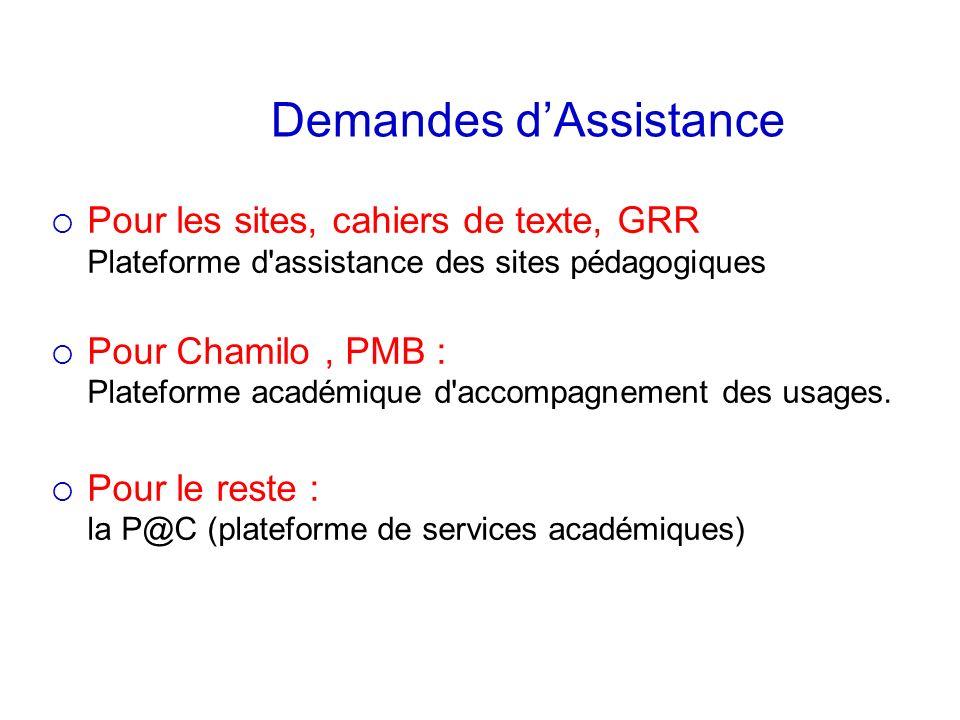 Pour les sites, cahiers de texte, GRR Plateforme d'assistance des sites pédagogiques Pour Chamilo, PMB : Plateforme académique d'accompagnement des us