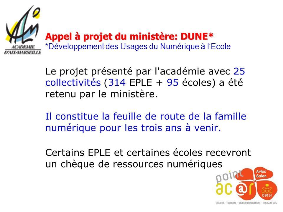Appel à projet du ministère: DUNE* Appel à projet du ministère: DUNE* *Développement des Usages du Numérique à lEcole Le projet présenté par l'académi