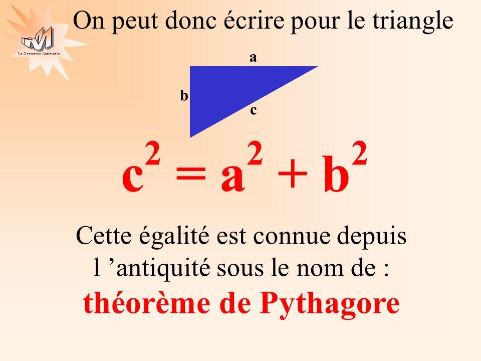 La Géométrie Autrement Le théorème de Pythagore Si un triangle est rectangle, alors le carré de la longueur de lhypoténuse est égal à la somme des carrés des longueurs des deux autres côtés.